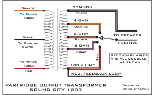 Output Transformer Wiring Diagram : L b partridge output transformer wiring diagram